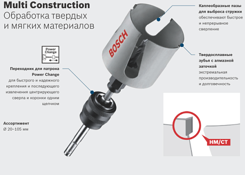 Коронки Multi Construction Bosch