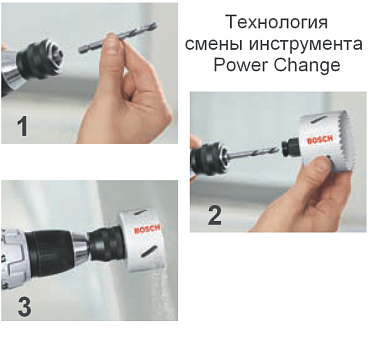 Технология смены инструмента Power Change